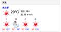 iGoogleの天気予報