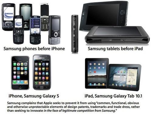 iPhoneとiPad登場前後のサムスン製品