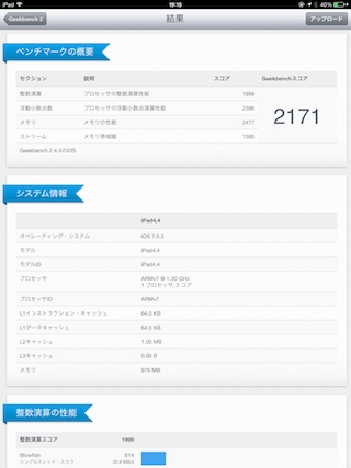 iPad mini RetinaのGeekbench 2