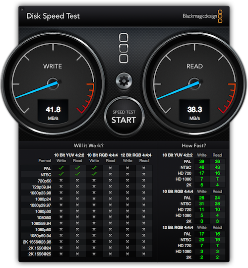 KURO-DACHI/CLONE/U3でIntel SSDSC2MH120A2K5のベンチマーク