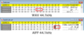 44.1kHzのWAVとAIFFのバイナリ