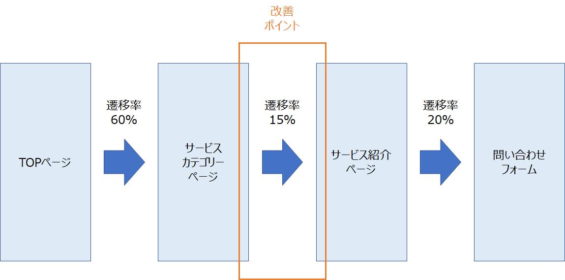 f:id:Shinji0418s:20210216003743p:plain