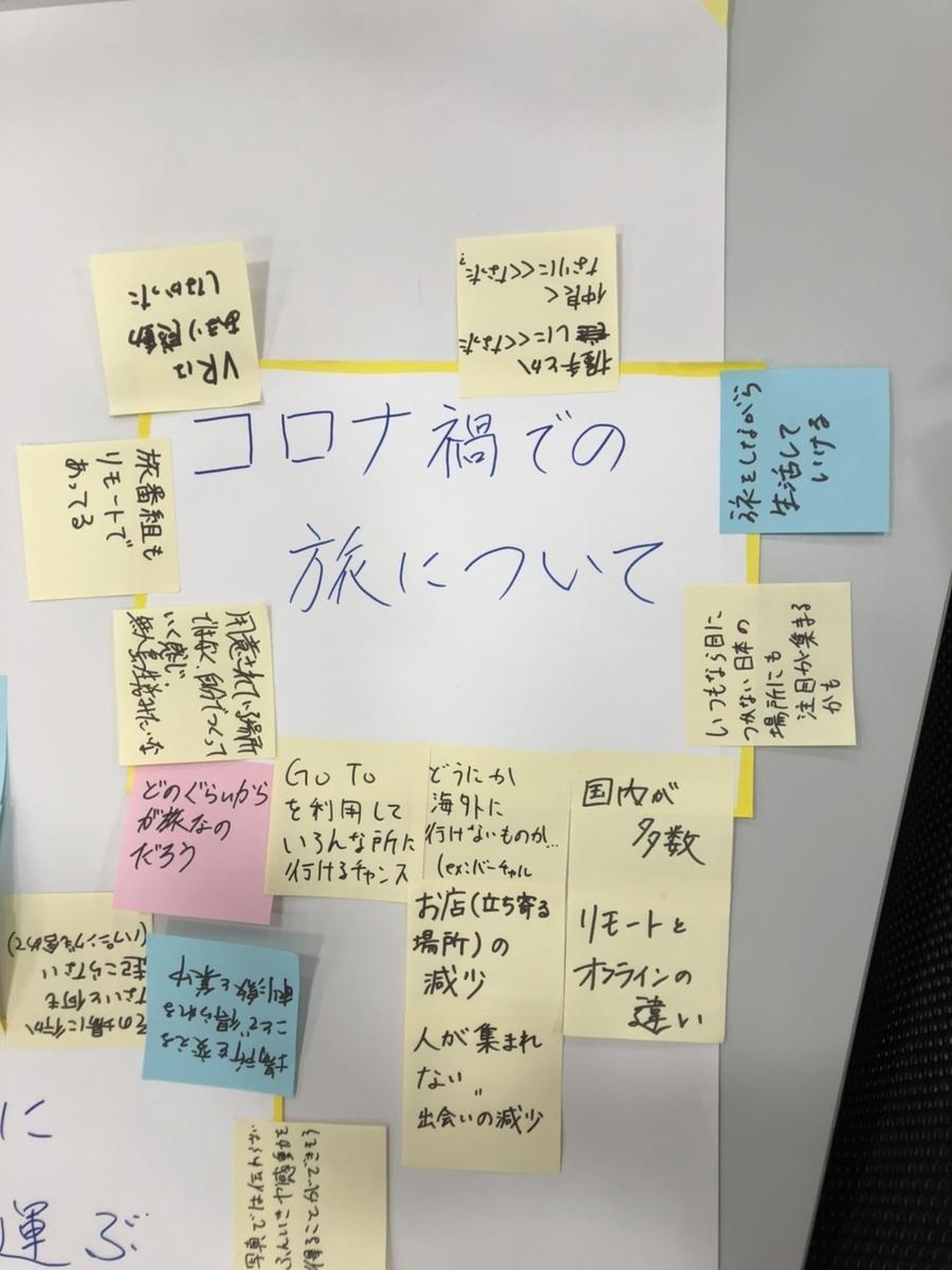 f:id:Shinkansen:20201107155807j:plain