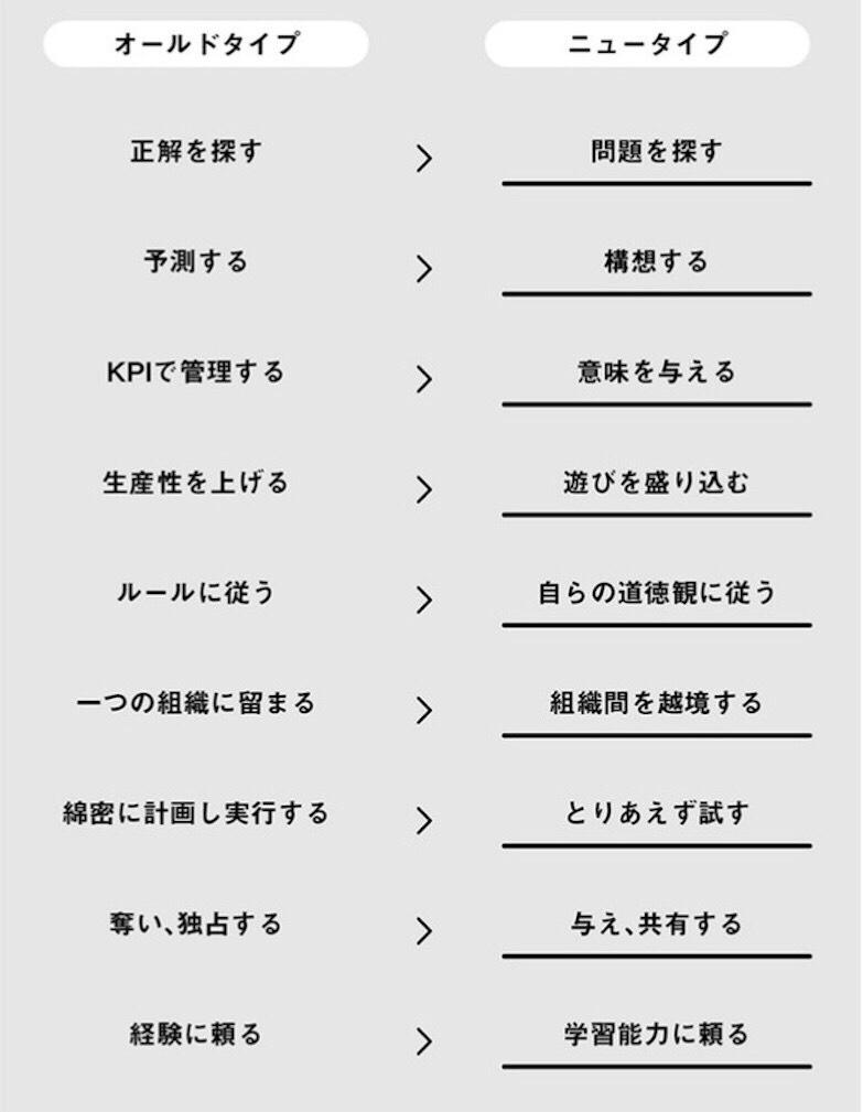f:id:Shinkansen:20201107204103j:plain