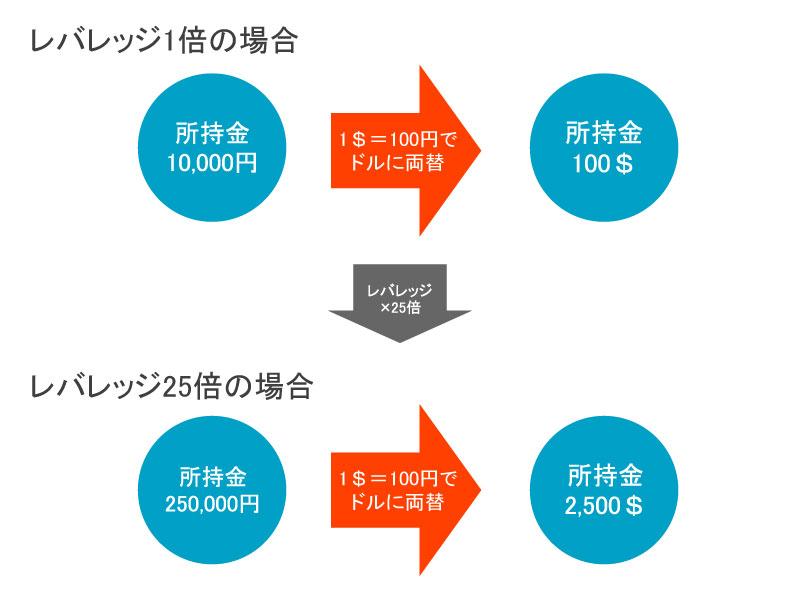 f:id:Shinobee:20190321233242j:plain