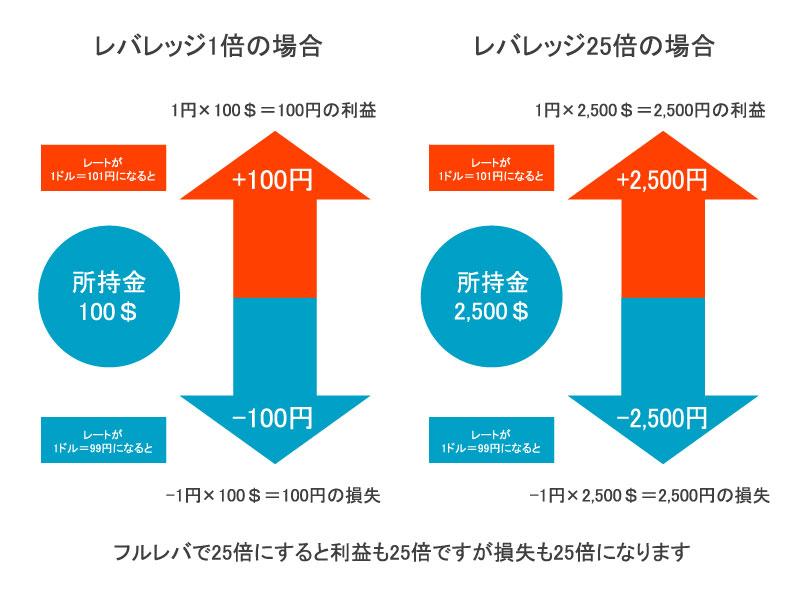 f:id:Shinobee:20190321235242j:plain
