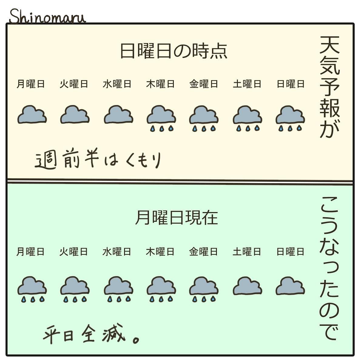 f:id:Shinomaru:20210517185700j:plain