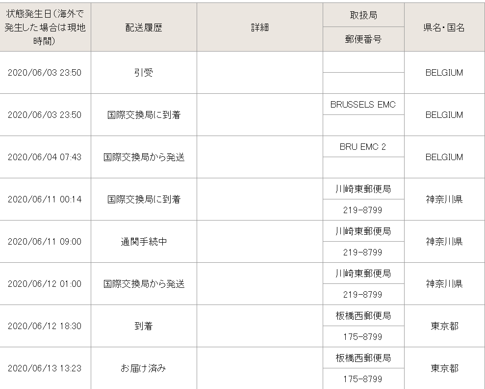 f:id:ShintaroU:20200613232350p:plain