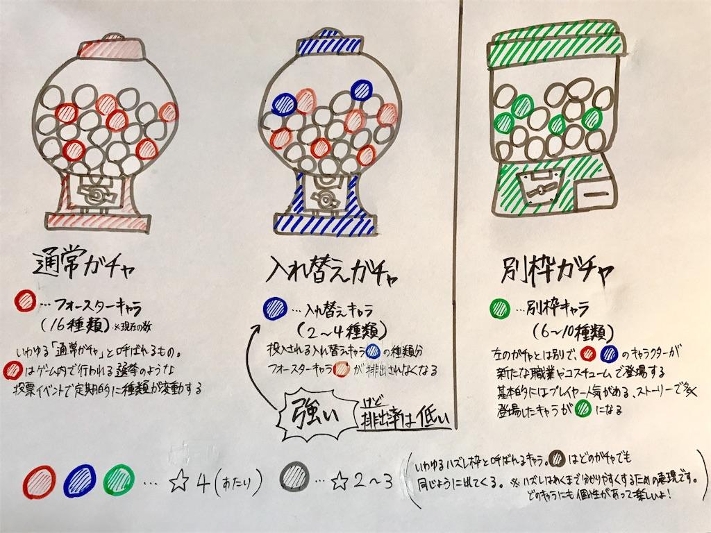 f:id:ShinyaAratani:20170428012645j:image