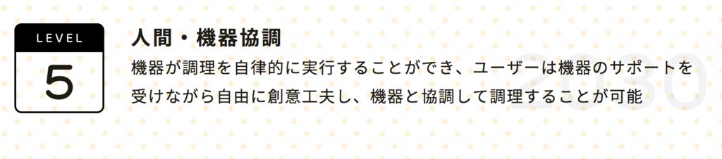 f:id:ShinyaOhtani:20180907174003p:plain