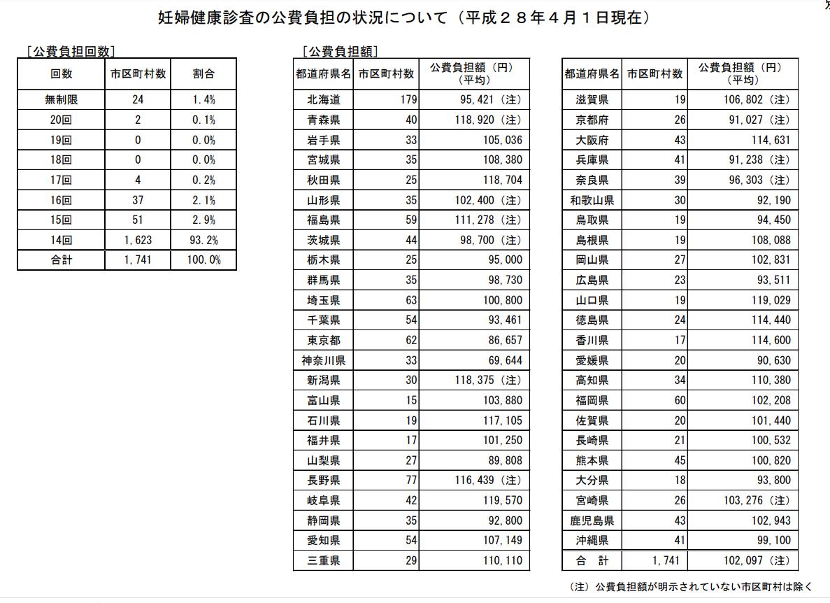 f:id:Shiomame-daihuku:20200110144512p:plain