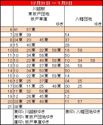 若葉駅東口_正月ダイヤ