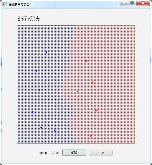 f:id:Shiro-Neko:20160704202149j:plain