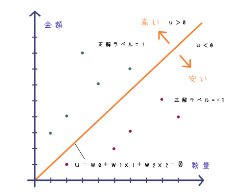 f:id:Shiro-Neko:20160730101446p:plain