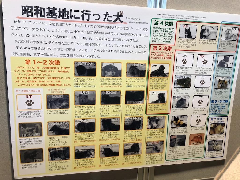 f:id:Shirosuke:20180331164052j:image