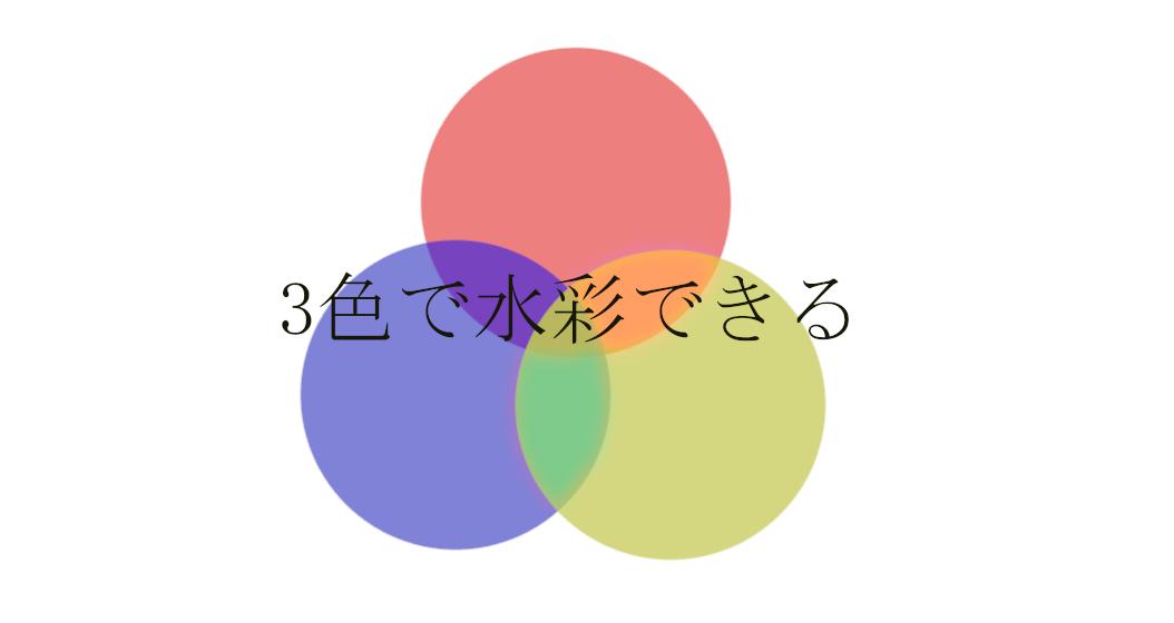 f:id:Shishiba_Ruki:20201030194518p:plain