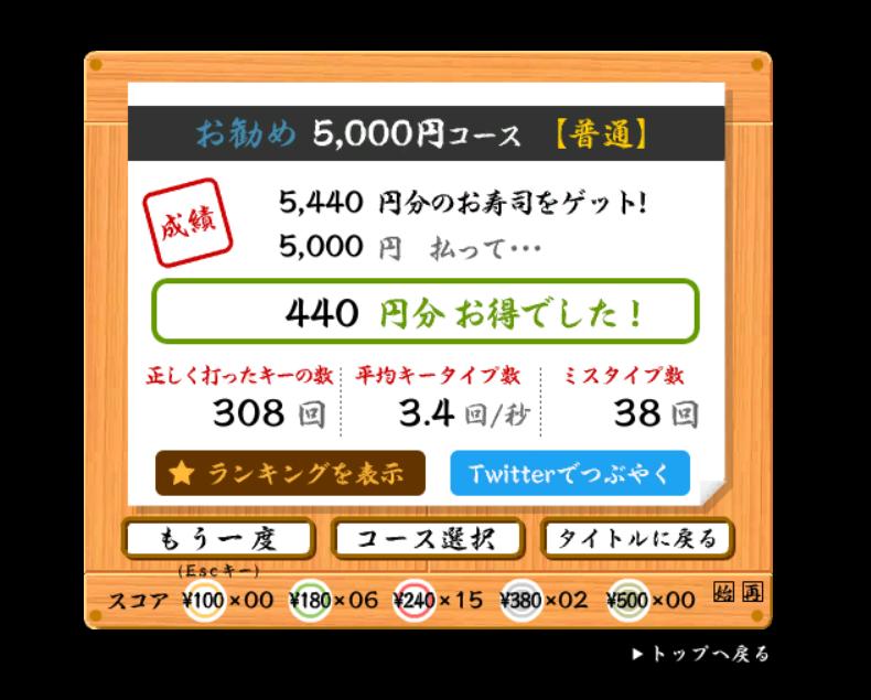 f:id:Shishiba_Ruki:20210106175920p:plain