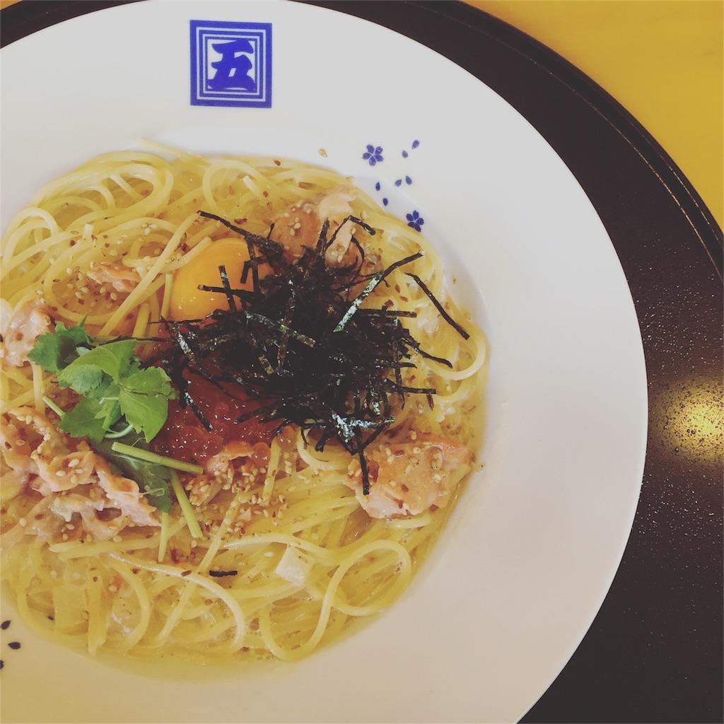 f:id:Shiyuki:20170520144852j:image