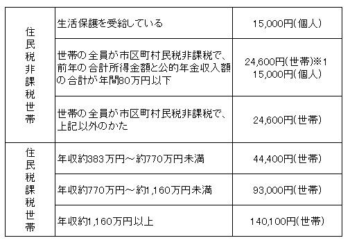 f:id:ShizukaShizuka:20210327151323j:plain