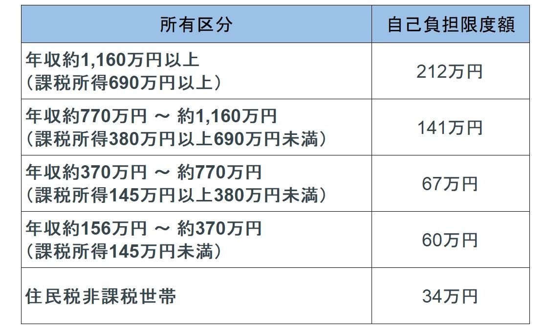 f:id:ShizukaShizuka:20210327152735j:plain