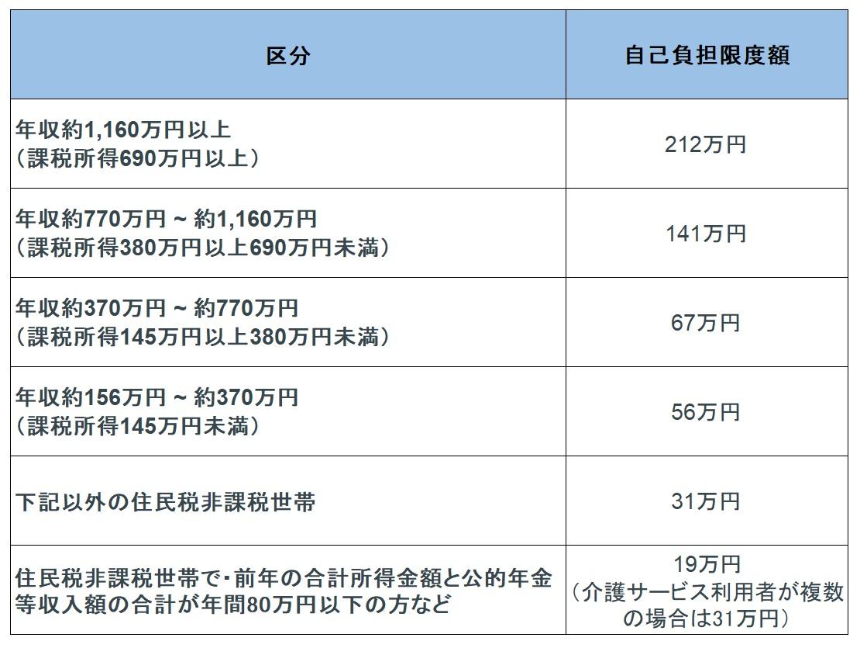 f:id:ShizukaShizuka:20210327153602j:plain