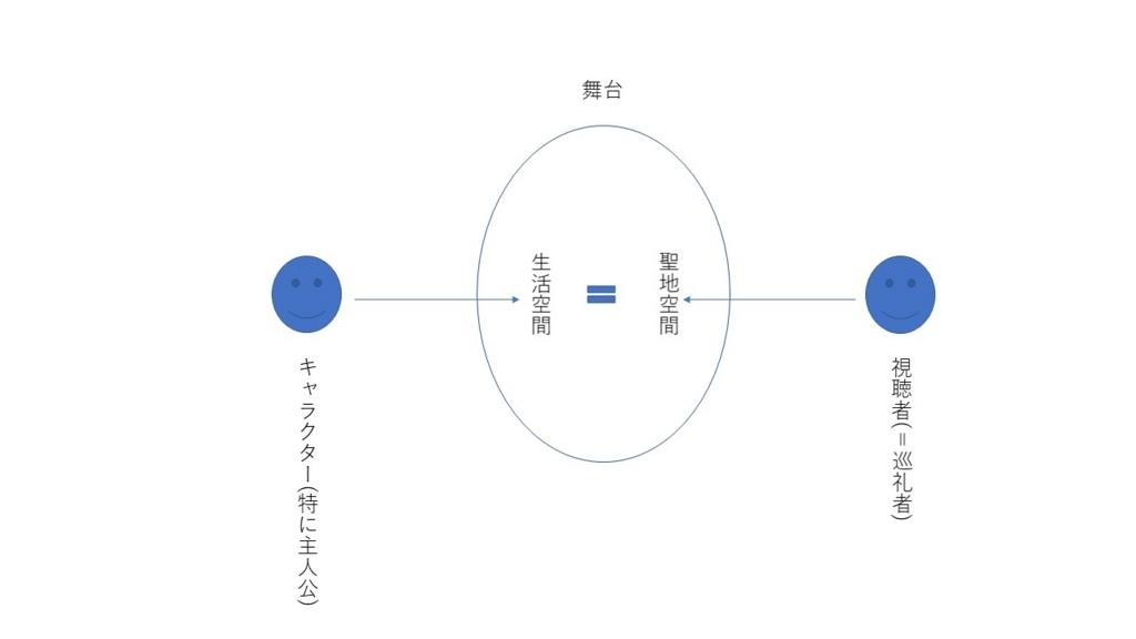 f:id:Sho-Gaku:20171210014335j:plain