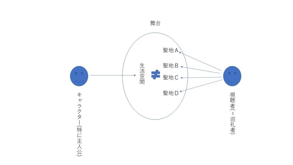 f:id:Sho-Gaku:20171210014435j:plain