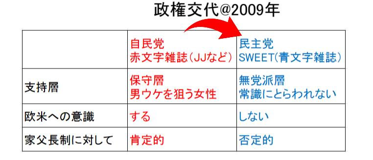 f:id:Sho-Gaku:20181120013722p:plain