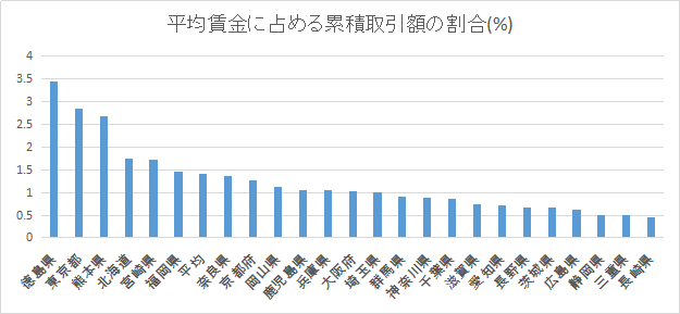 f:id:Sho-Gaku:20200711194322p:plain
