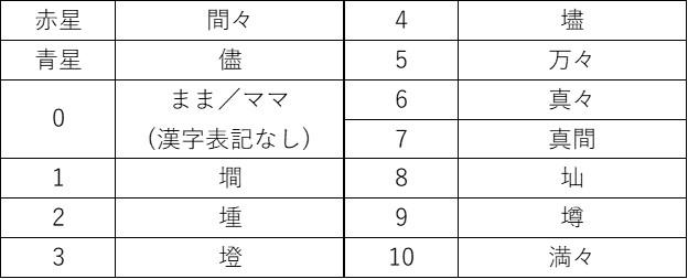 f:id:Sho-Gaku:20201001144656j:plain