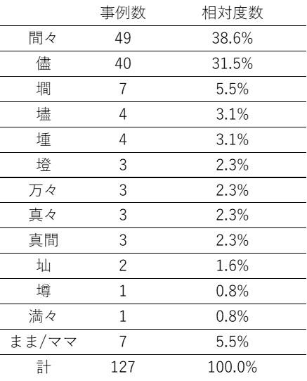 f:id:Sho-Gaku:20201001145058j:plain