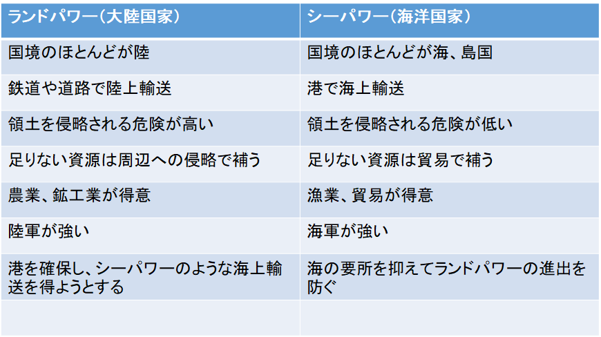 f:id:Sho-Gaku:20210603195255p:plain