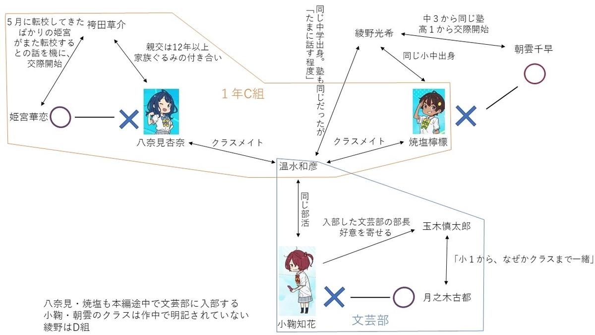 f:id:Sho-Gaku:20210820223013j:plain