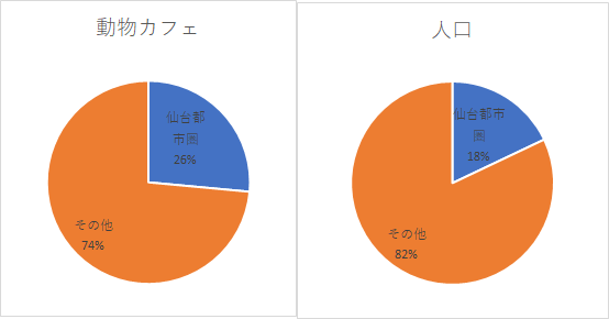 f:id:Sho-Gaku:20210915001546p:plain