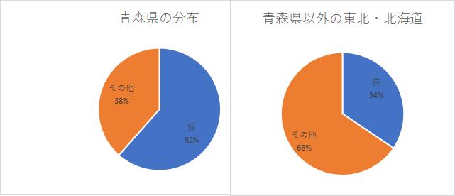 f:id:Sho-Gaku:20210915011944p:plain