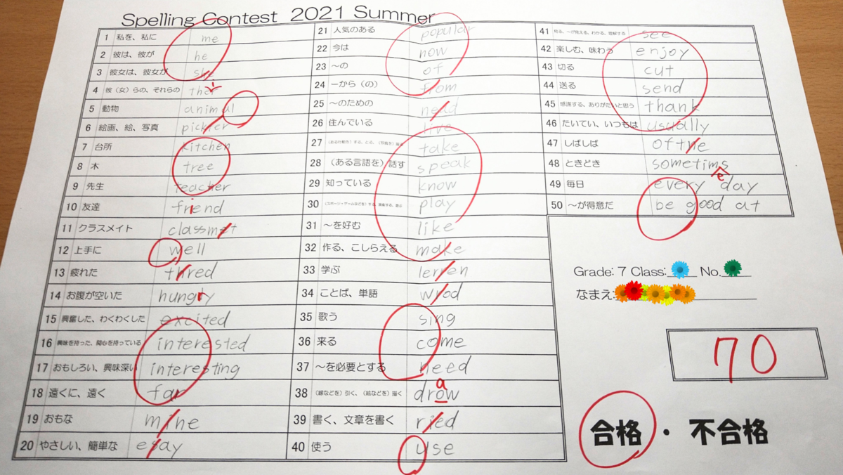 f:id:ShoeiNishihachi:20210903000754p:plain