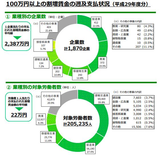 f:id:ShoheiYukimasa:20190124152250p:plain