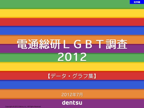 電通総研LGBT調査2012