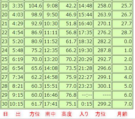 f:id:Shoika:20200329225331p:plain
