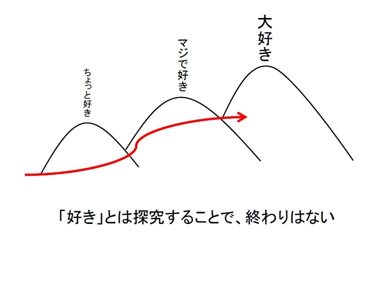 f:id:ShotaMaeda:20180131133652j:plain