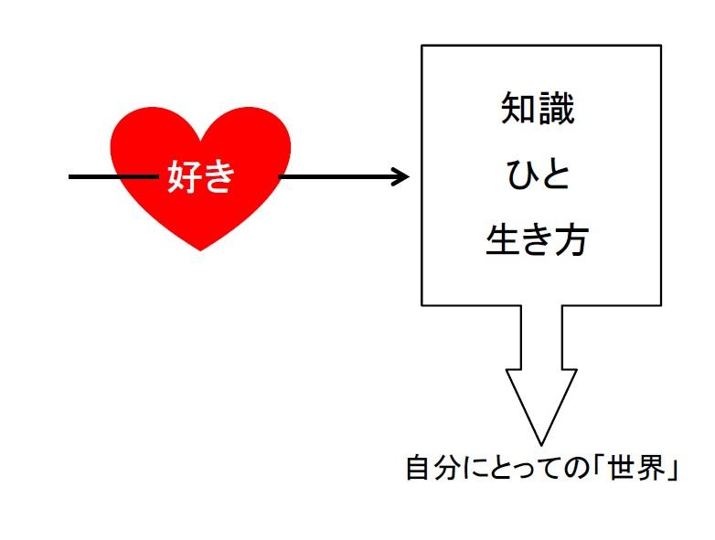 f:id:ShotaMaeda:20180131134416j:plain