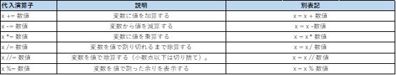 f:id:ShotaNukumizu_1000:20210407134607p:plain