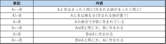 f:id:ShotaNukumizu_1000:20210416204836p:plain