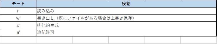 f:id:ShotaNukumizu_1000:20210517063612p:plain