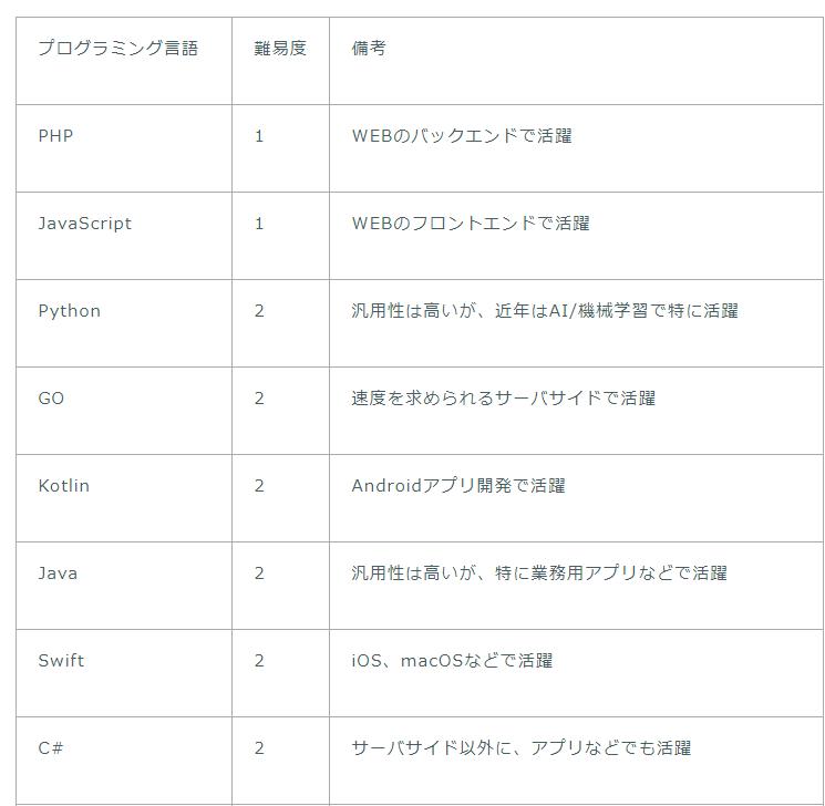 f:id:ShotaNukumizu_1000:20210703075613p:plain
