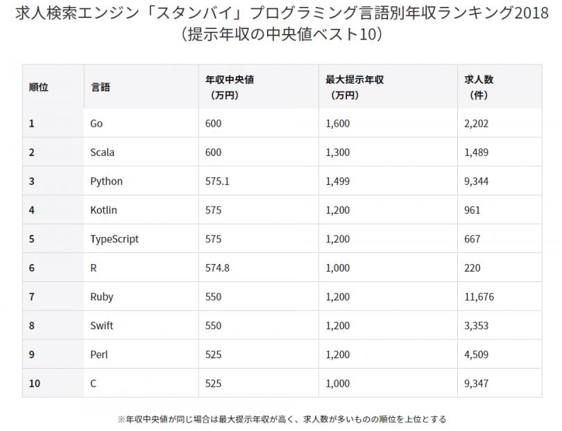 f:id:ShotaNukumizu_1000:20210903084555p:plain