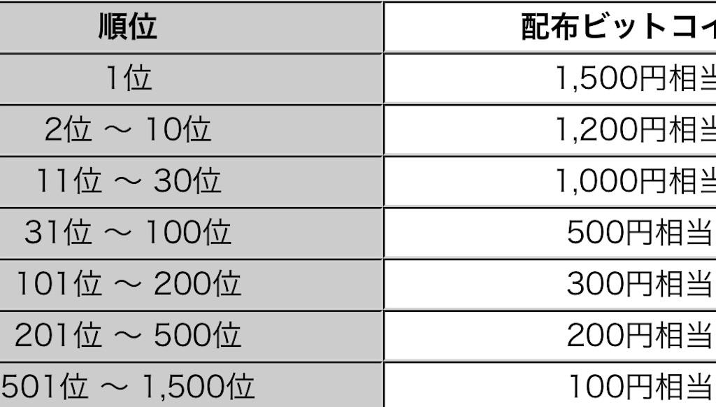 f:id:Shouchan:20200601170208j:image