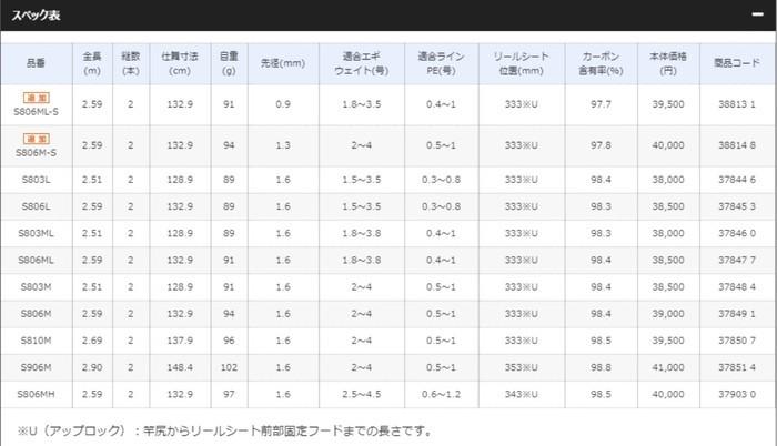 f:id:ShuN1:20210115123635j:plain