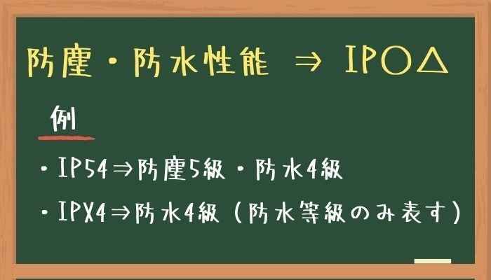 f:id:ShuN1:20210127112719j:plain