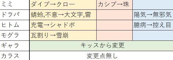 f:id:Shulkarioru:20191230102758j:plain